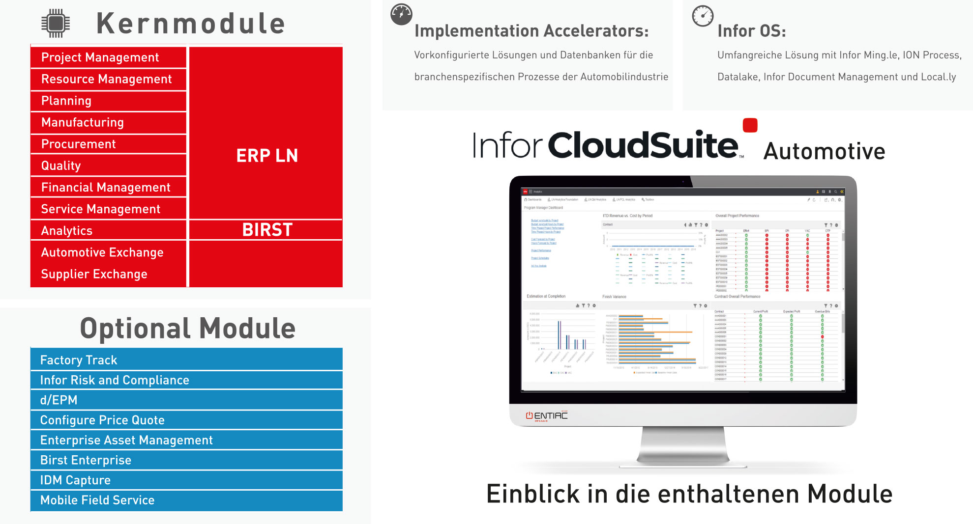 Infor CloudSuite Automotive Modulübersicht