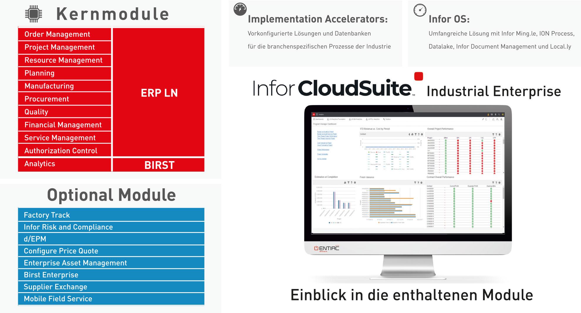 Infor CloudSuite Industrial Enterprise Modulübersicht